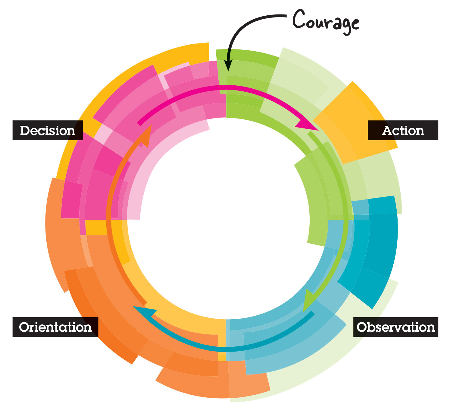 TARGIT_ELEMENT_Circle_Courage_CMYK